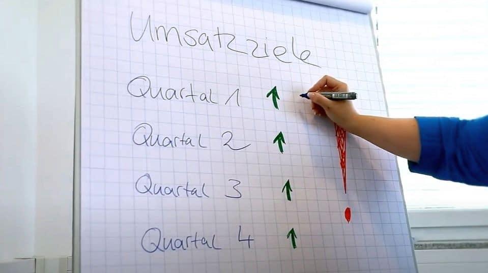 Unternehmensbewertung Management
