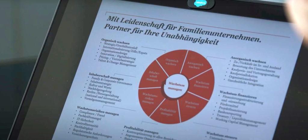 Unternehmensnachfolge Consulting weltweit